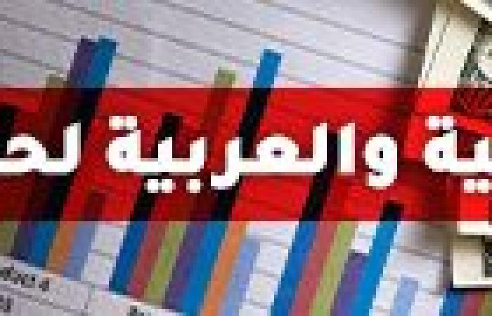 سعر الدولار الكندي مقابل العملات العربية والعالمية اليوم 19 يونيو